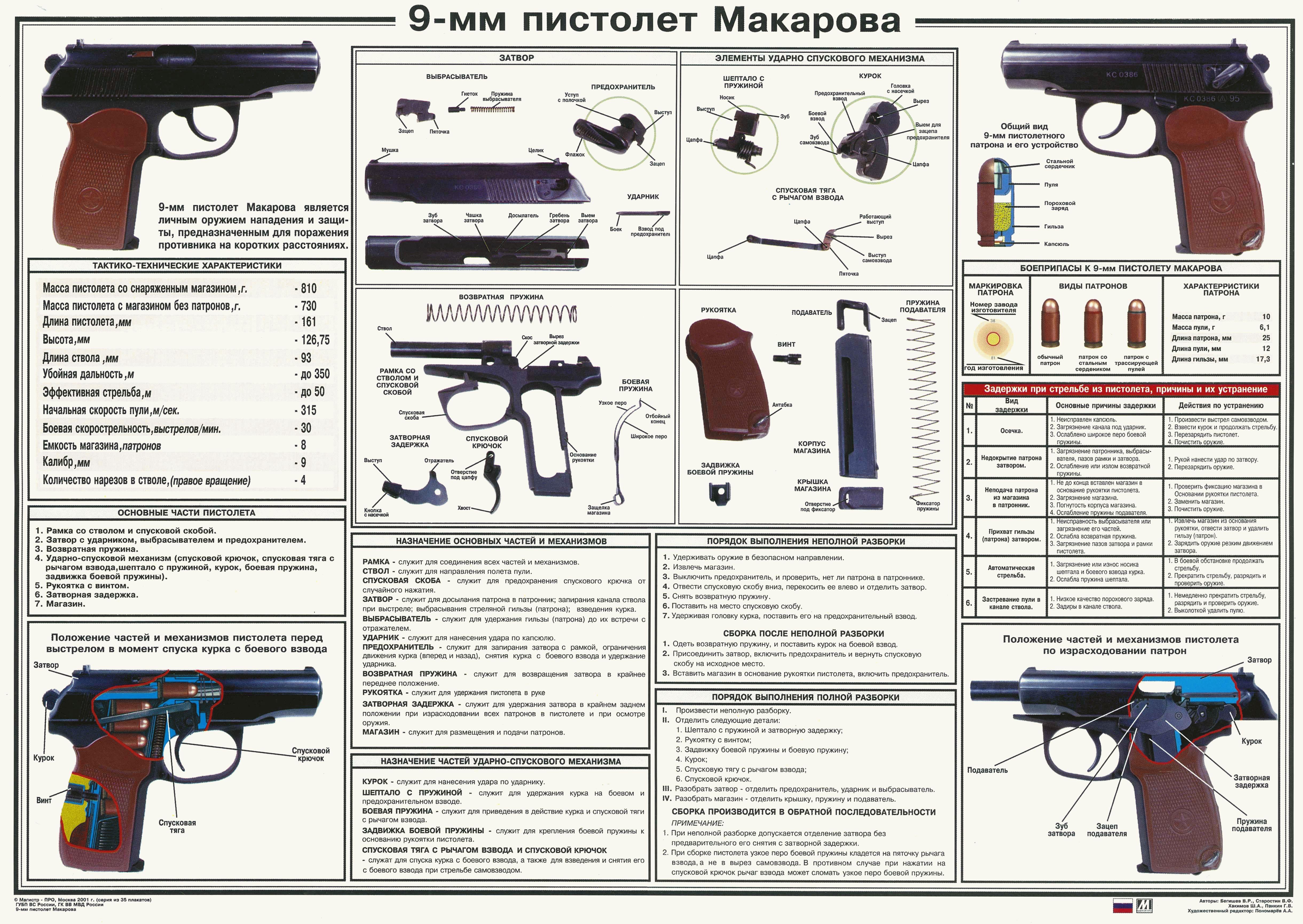 пистолет макарова, как оружие внешней разведки