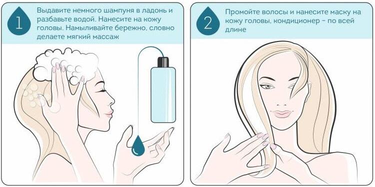 инструкция для средства от компании бородист