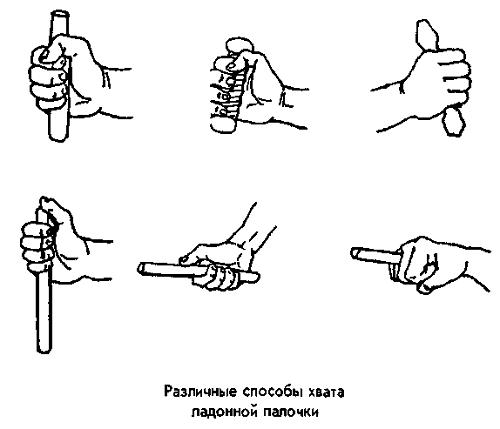 брелок для самообороны из пластика