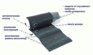 система для ношения газового средства самообороны