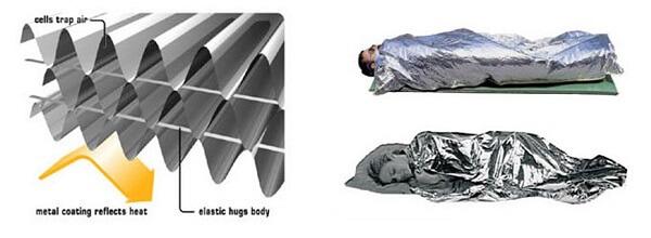как правильно оборачиваться в одеяло