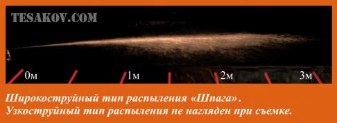 дальность применения шпага 25 мл