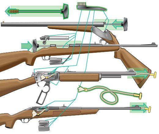 оружие в разобраном состоянии для чистки