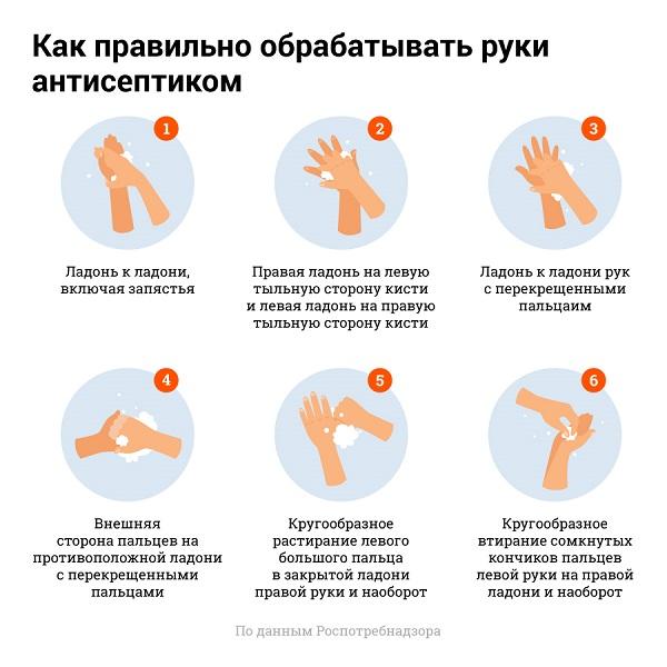 как правильно обрабатывать руки антисептиком