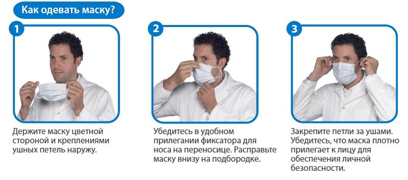как правильно носить и использовать средства индивидуальной защиты