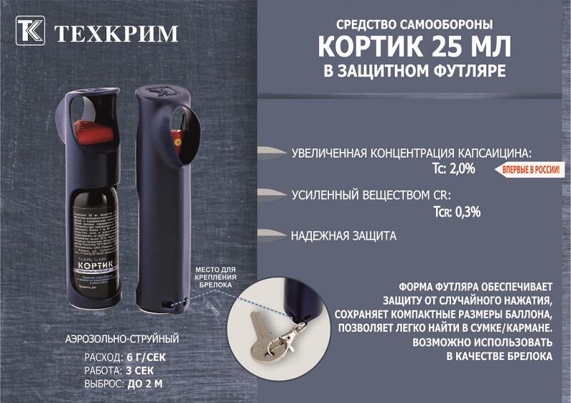 купить средство от агрессоров 25 мл